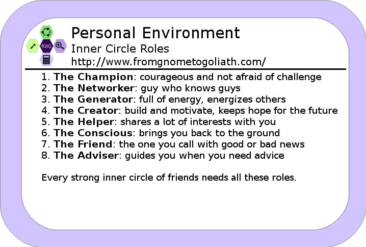 Personal environment improvement through modelling your inner circle