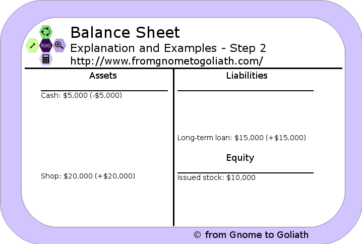 Balance Sheet - Example - Step 2