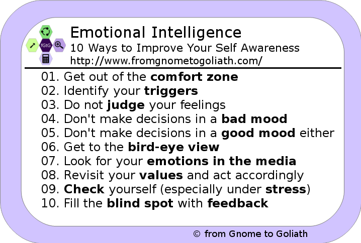 Emotional Intelligence - 10 Ways to Improve Your Self Awareness